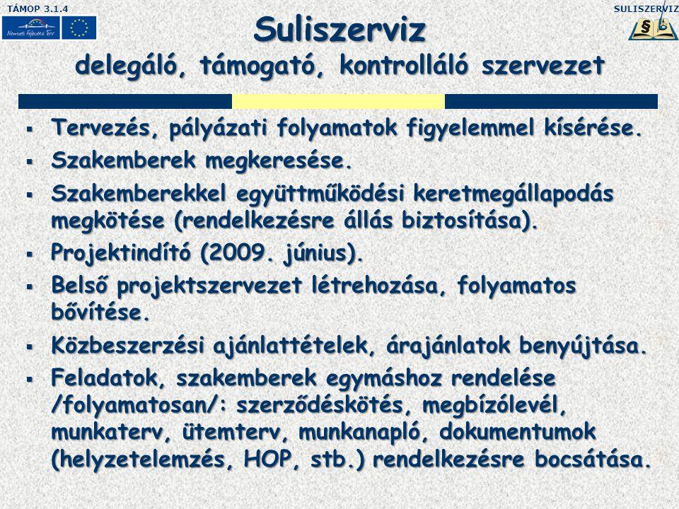 SULISZERVIZTÁMOP 3.1.4 4 Suliszerviz delegáló, támogató, kontrolláló szervezet  Tervezés, pályázati folyamatok figyelemmel kísérése.