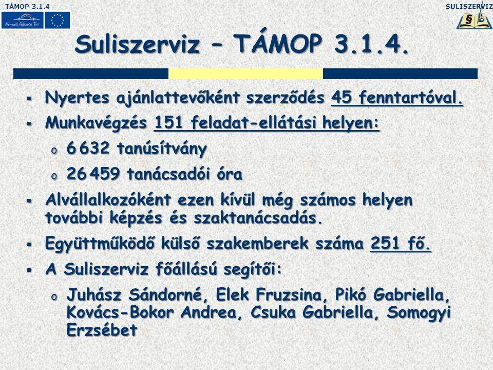 SULISZERVIZTÁMOP 3.1.4 A szaktanácsadói, mentori, képzési tevékenység értékelése a TÁMOP 3.1.4-es pályázatban végzett munka elemzése alapján