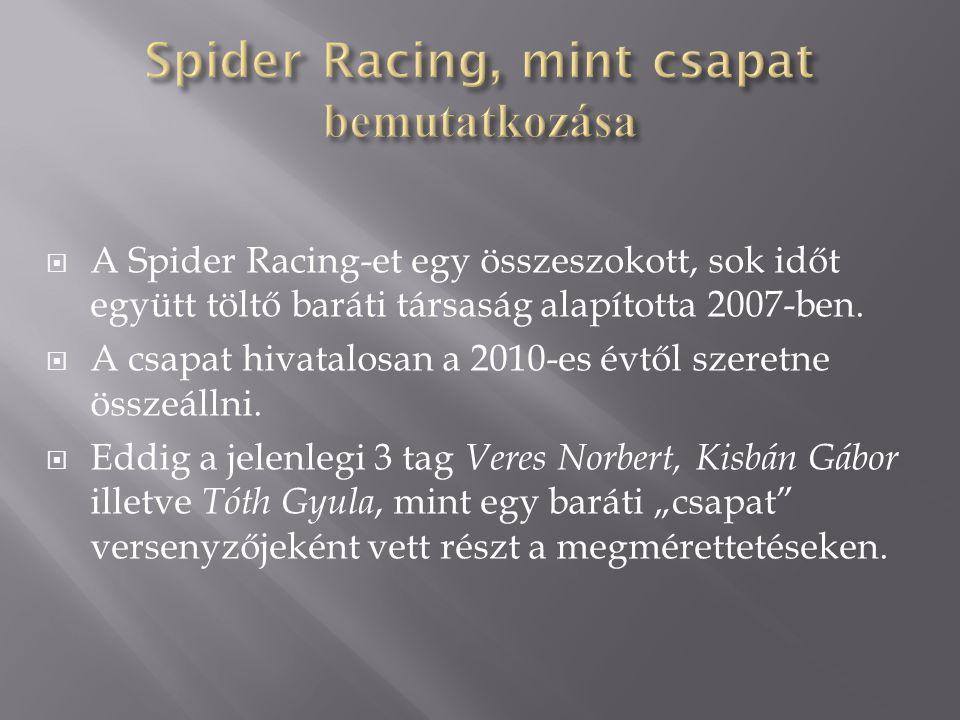  A Spider Racing-et egy összeszokott, sok időt együtt töltő baráti társaság alapította 2007-ben.