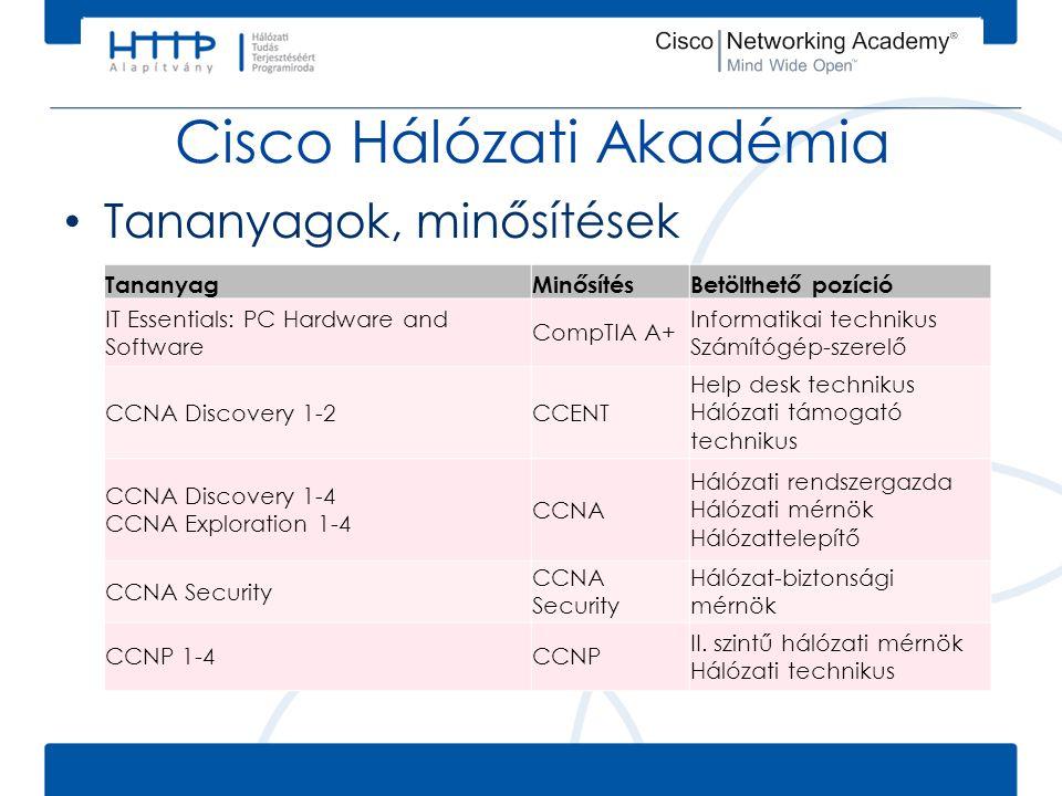 Cisco Hálózati Akadémia • Tananyagok, minősítések TananyagMinősítésBetölthető pozíció IT Essentials: PC Hardware and Software CompTIA A+ Informatikai