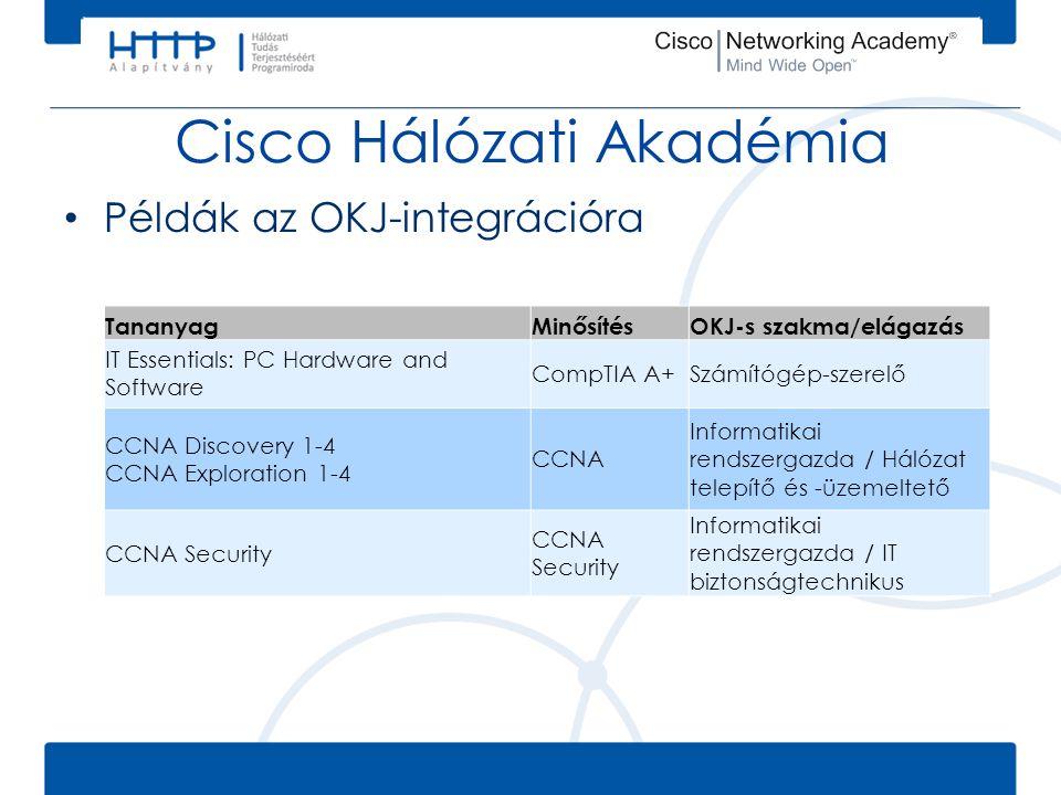 Cisco Hálózati Akadémia • Példák az OKJ-integrációra TananyagMinősítésOKJ-s szakma/elágazás IT Essentials: PC Hardware and Software CompTIA A+Számítóg