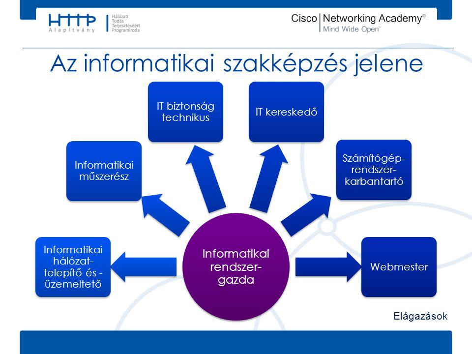 Az informatikai szakképzés jelene Informatikai rendszer- gazda Informatikai hálózat- telepítő és - üzemeltető Informatikai műszerész IT biztonság tech