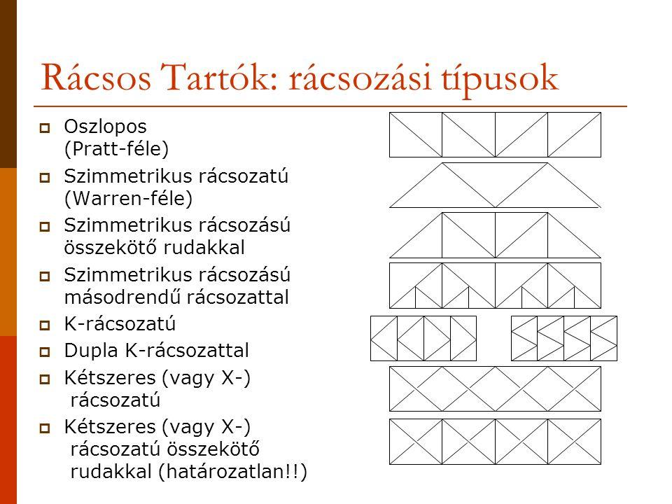 Rácsos Tartók: rácsozási típusok  Oszlopos (Pratt-féle)  Szimmetrikus rácsozatú (Warren-féle)  Szimmetrikus rácsozású összekötő rudakkal  Szimmetr