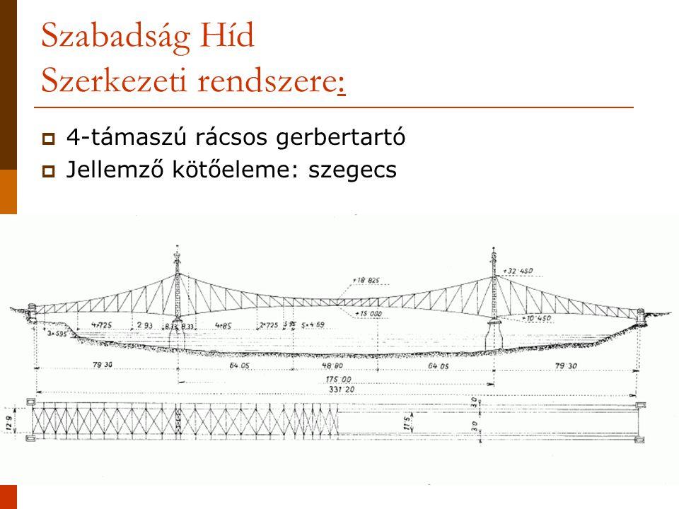 Szabadság Híd Szerkezeti rendszere:  4-támaszú rácsos gerbertartó  Jellemző kötőeleme: szegecs