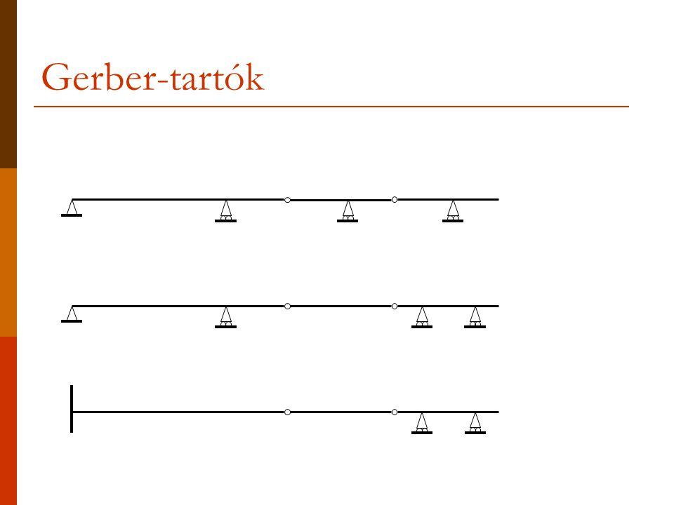 Gerber-tartók