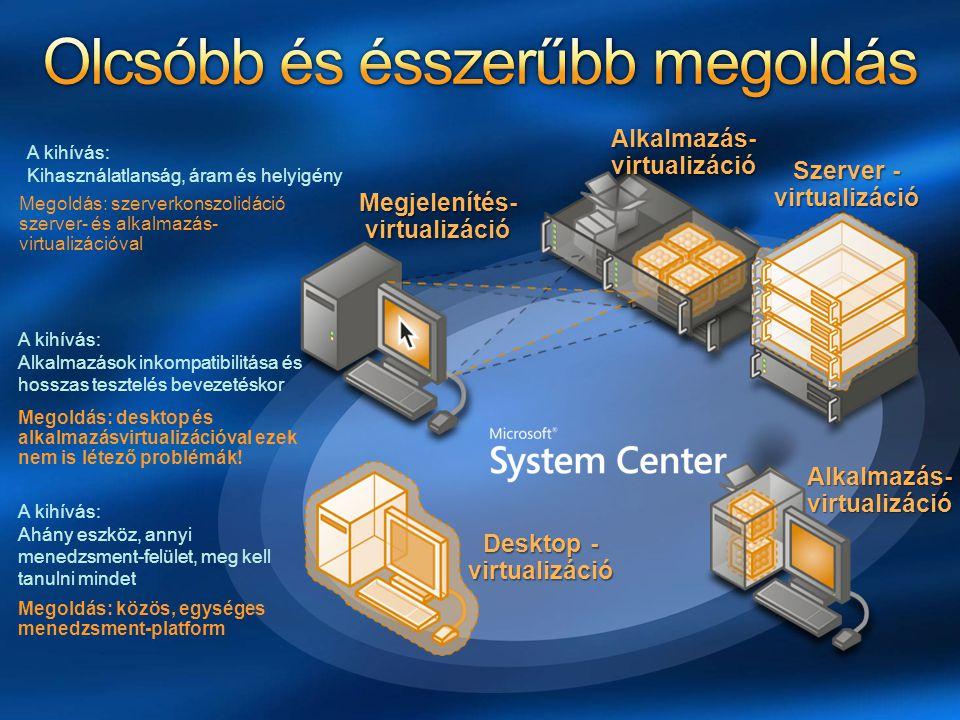 Megoldás: szerverkonszolidáció szerver- és alkalmazás- virtualizációval A kihívás: Kihasználatlanság, áram és helyigény Megoldás: desktop és alkalmazásvirtualizációval ezek nem is létező problémák.
