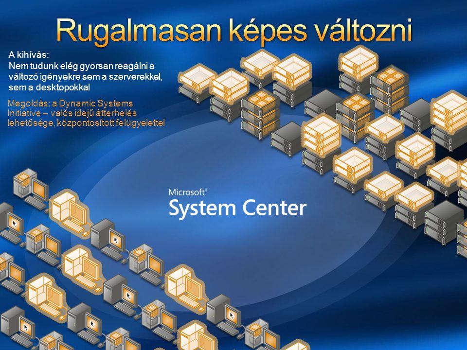 Megoldás: a Dynamic Systems Initiative – valós idejű átterhelés lehetősége, központosított felügyelettel A kihívás: Nem tudunk elég gyorsan reagálni a
