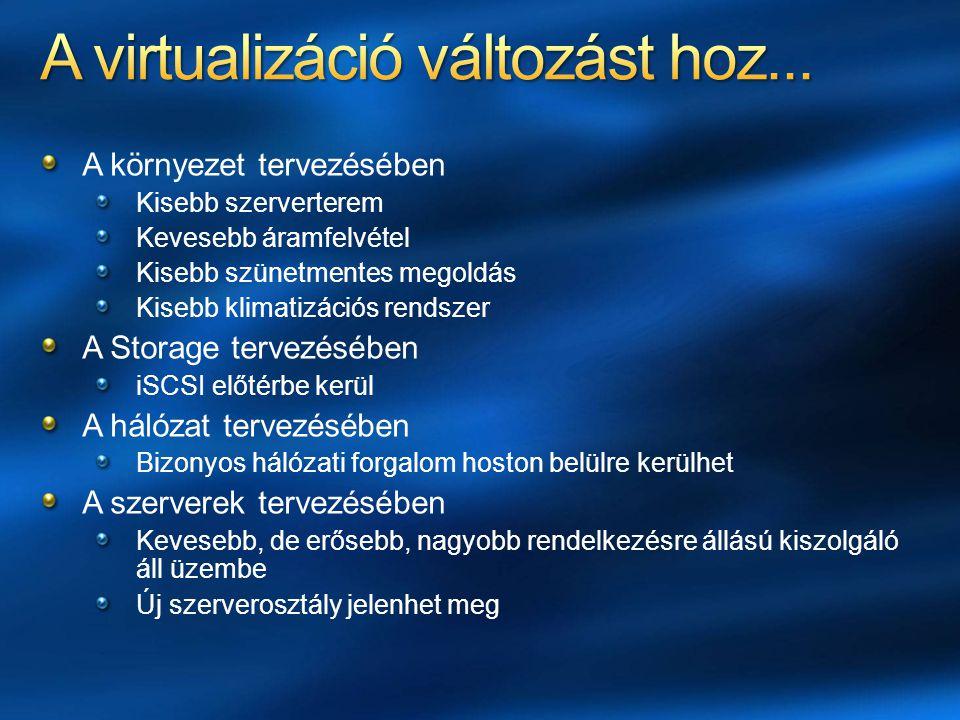 Szervervirtualizáció Alkalmazás- virtualizáció Desktop- virtualizáció Megjelenítés- virtualizáció Felügyelet