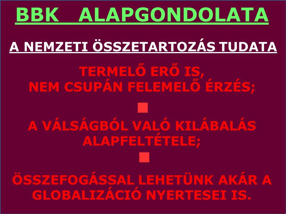 BBK PÉLDAKÉPEI MAGYAR PROFESSZOROK III.