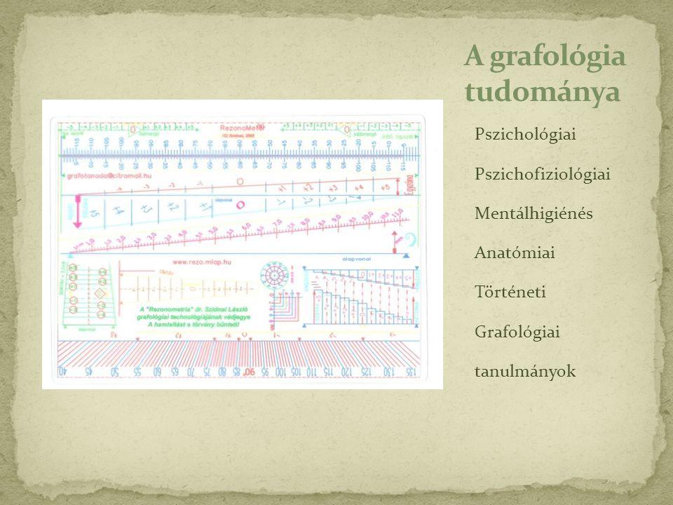 Pszichológiai Pszichofiziológiai Mentálhigiénés Anatómiai Történeti Grafológiai tanulmányok