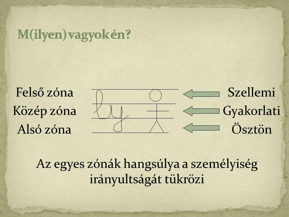 Szellemi Gyakorlati Ösztön Az egyes zónák hangsúlya a személyiség irányultságát tükrözi Felső zóna Közép zóna Alsó zóna