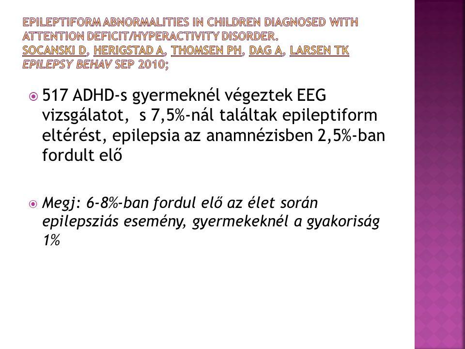  517 ADHD-s gyermeknél végeztek EEG vizsgálatot, s 7,5%-nál találtak epileptiform eltérést, epilepsia az anamnézisben 2,5%-ban fordult elő  Megj: 6-
