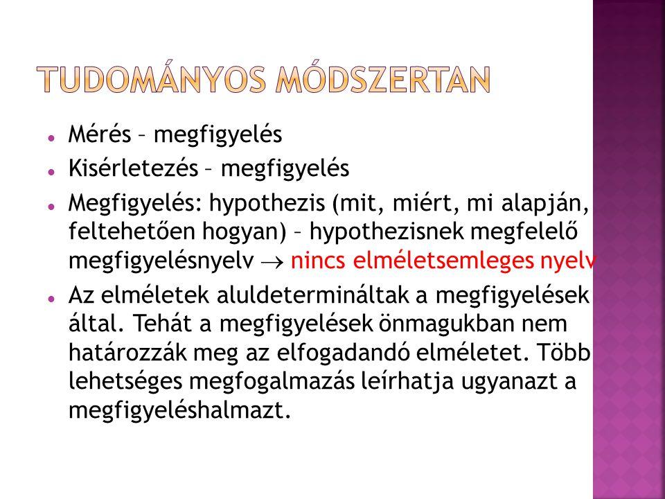  Mérés – megfigyelés  Kisérletezés – megfigyelés  Megfigyelés: hypothezis (mit, miért, mi alapján, feltehetően hogyan) – hypothezisnek megfelelő me