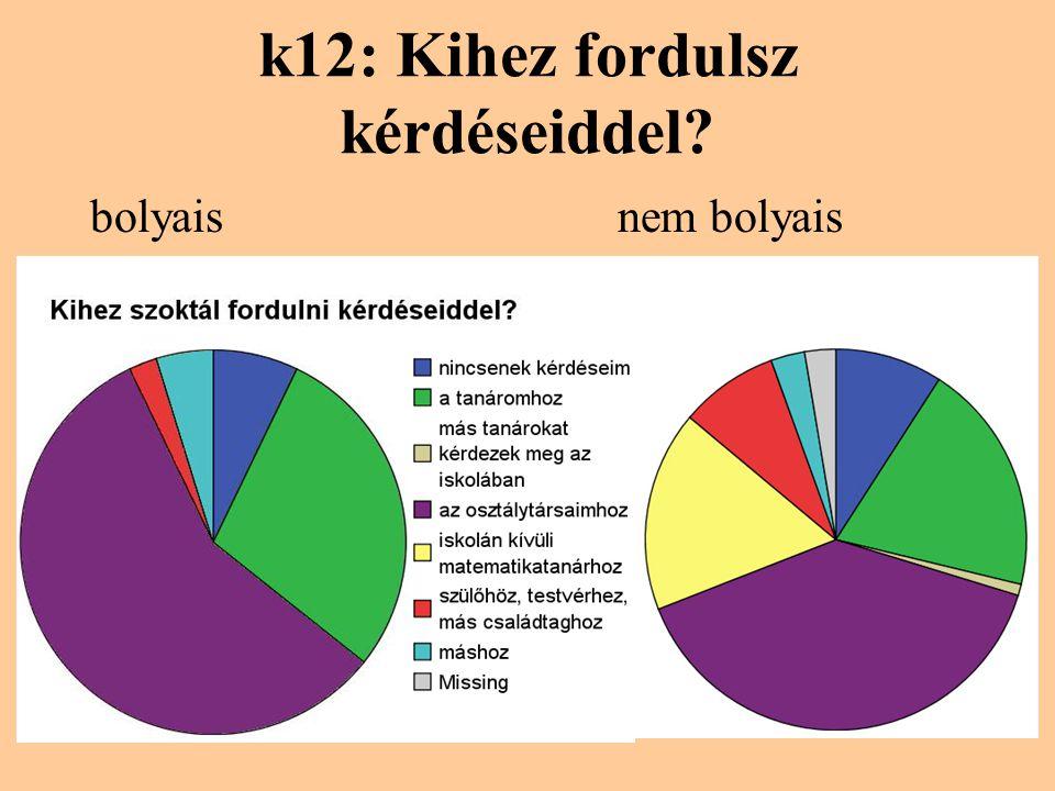 k12: Kihez fordulsz kérdéseiddel? bolyaisnem bolyais