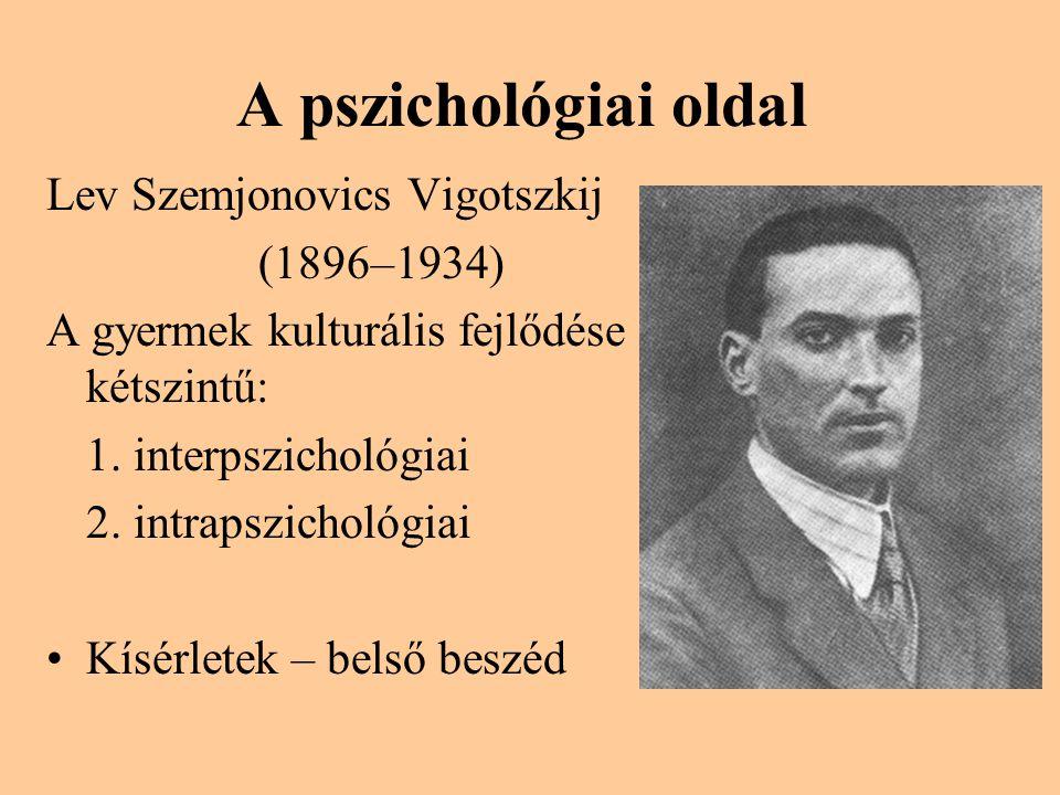 A pszichológiai oldal Lev Szemjonovics Vigotszkij (1896–1934) A gyermek kulturális fejlődése kétszintű: 1.