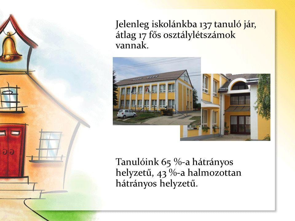 Jelenleg iskolánkba 137 tanuló jár, átlag 17 fős osztálylétszámok vannak.
