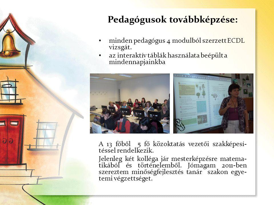 Pedagógusok továbbképzése: • minden pedagógus 4 modulból szerzett ECDL vizsgát. • az interaktív táblák használata beépült a mindennapjainkba A 13 főbő