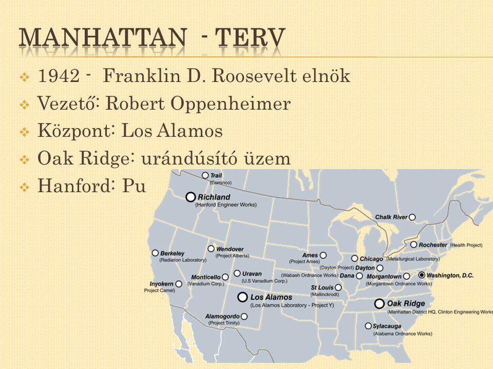  1942 - Franklin D. Roosevelt elnök  Vezető: Robert Oppenheimer  Központ: Los Alamos  Oak Ridge: urándúsító üzem  Hanford: Pu