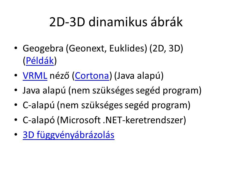 2D-3D dinamikus ábrák • Geogebra (Geonext, Euklides) (2D, 3D) (Példák)Példák • VRML néző (Cortona) (Java alapú) VRMLCortona • Java alapú (nem szüksége