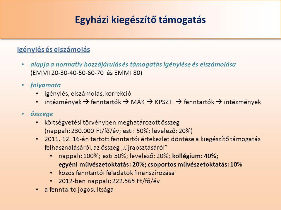 Egyházi kiegészítő támogatás Igénylés és elszámolás • alapja a normatív hozzájárulás és támogatás igénylése és elszámolása (EMMI 20-30-40-50-60-70 és