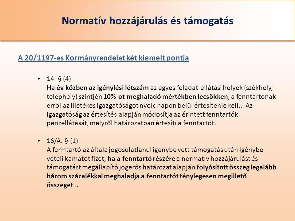 Normatív hozzájárulás és támogatás • 14. § (4) Ha év közben az igénylési létszám az egyes feladat-ellátási helyek (székhely, telephely) szintjén 10%-o