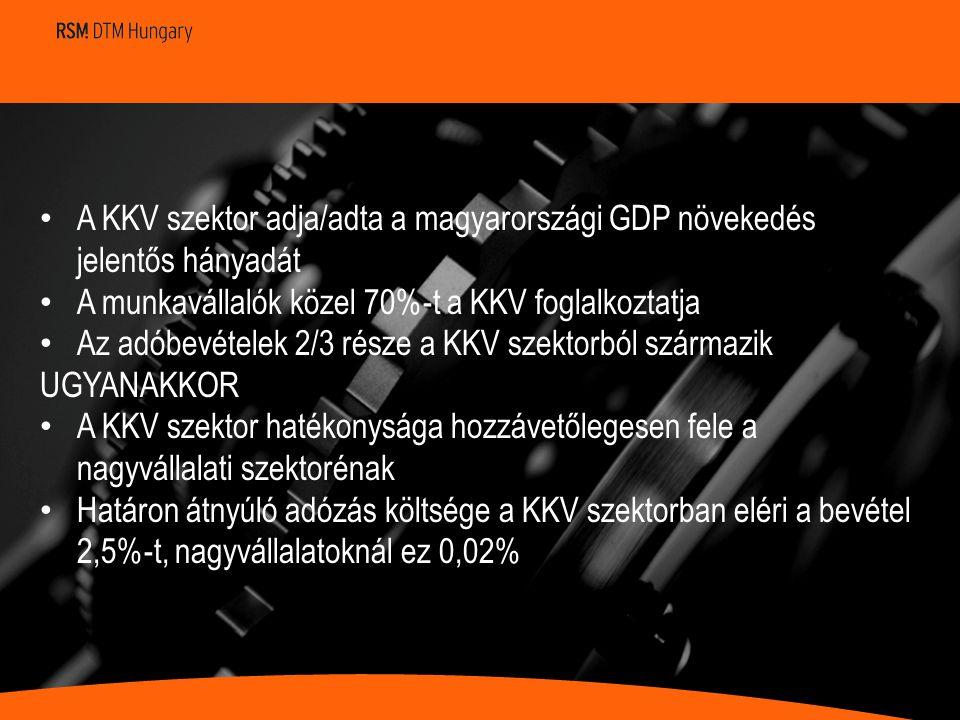 • A KKV szektor adja/adta a magyarországi GDP növekedés jelentős hányadát • A munkavállalók közel 70%-t a KKV foglalkoztatja • Az adóbevételek 2/3 rés