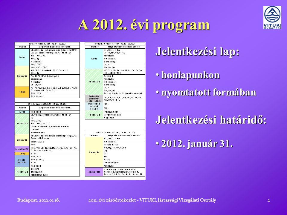A 2012. évi program Budapest, 2012.01.18.22011.