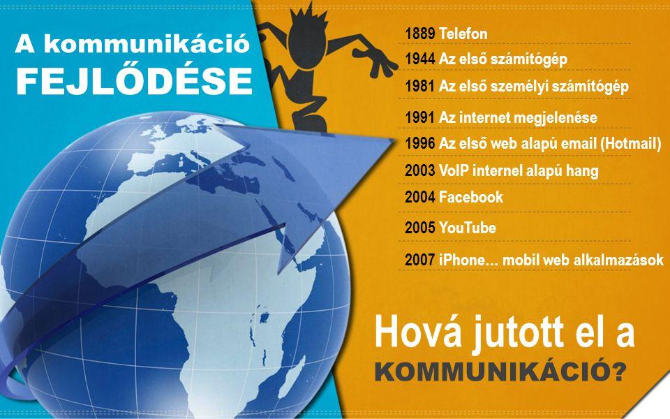 A kommunikáció FEJLŐDÉSE 1889 Telefon 1944 Az első számítógép 1981 Az első személyi számítógép 1991 Az internet megjelenése 1996 Az első web alapú email (Hotmail) 2003 VoIP internel alapú hang 2004 Facebook 2005 YouTube 2007 iPhone… mobil web alkalmazások Hová jutott el a KOMMUNIKÁCIÓ?