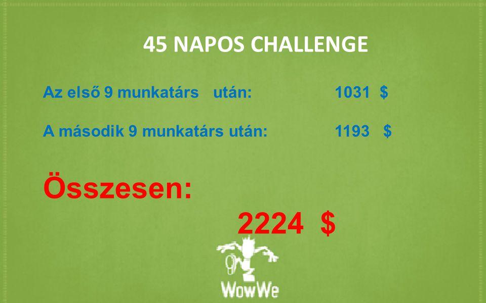 45 NAPOS CHALLENGE Az első 9 munkatárs után:1031 $ A második 9 munkatárs után: 1193 $ Összesen: 2224 $