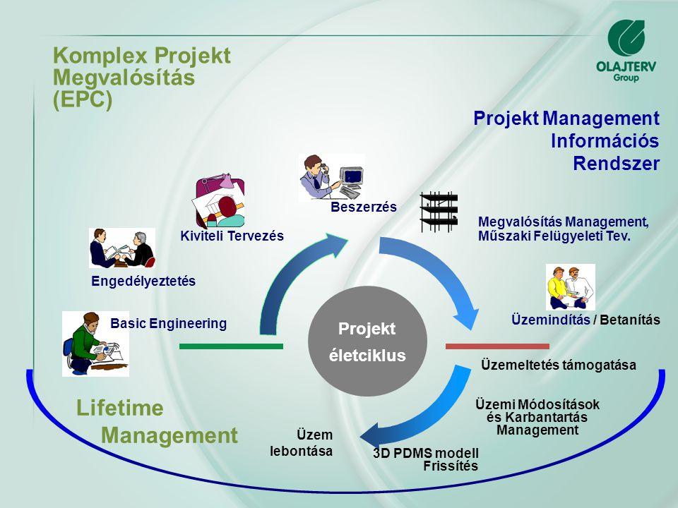 A TERVEZÉSI PROJEKTEK RÉSZTVEVŐI Fő tevékenységek: Technológiai leírás Folyamat szimuláció Basic és kiviteli tervek Termékek (dokumentumok) : Folyamatábra(PFD) Hő- és anyagmérleg Adatlapok Operating Manual Software-k: MS Office, AutoCAD, ASPEN HYSYS, HTFS+, STONER, FLARESIM Felelősség: A szakág felelős az üzem megtervezéséért a 3D modellben beleértve az alábbi diszciplinák beintegrálásáért: Mélyépítés Mélyépítés, MagasépítésMagasépítés, Készüléktervezés, Csőtervezés, Irányítástechnika, Erősáram Telekommunikáció • Központi háttér adatbázis • Dokumentációhoz szükséges adatok • Interdisciplináris adatok • Központi háttér adatbázis • Dokumentációhoz szükséges adatok • Interdisciplináris adatok 3D Modell Adatkapcsolat a software eszközök között Dokumentumok: Műszaki leírás, Műszerezett csőkapcsolási terv (PID) és Line-List Plot Plan, Felülnézeti csőterv, Izometriák, Engineering Specifikációk, Tervezési Standardok, Adatlapok (csővezetéki elemek és forgógépek), Csővezetéki anyagjegyzék (MTO) Software-k: Aveva PDMS, Aveva Diagrams, Intergraph PDS, Intergraph SP3D, ProEnginner, Caesar-II, Caepipe, AutoCAD, Visio.