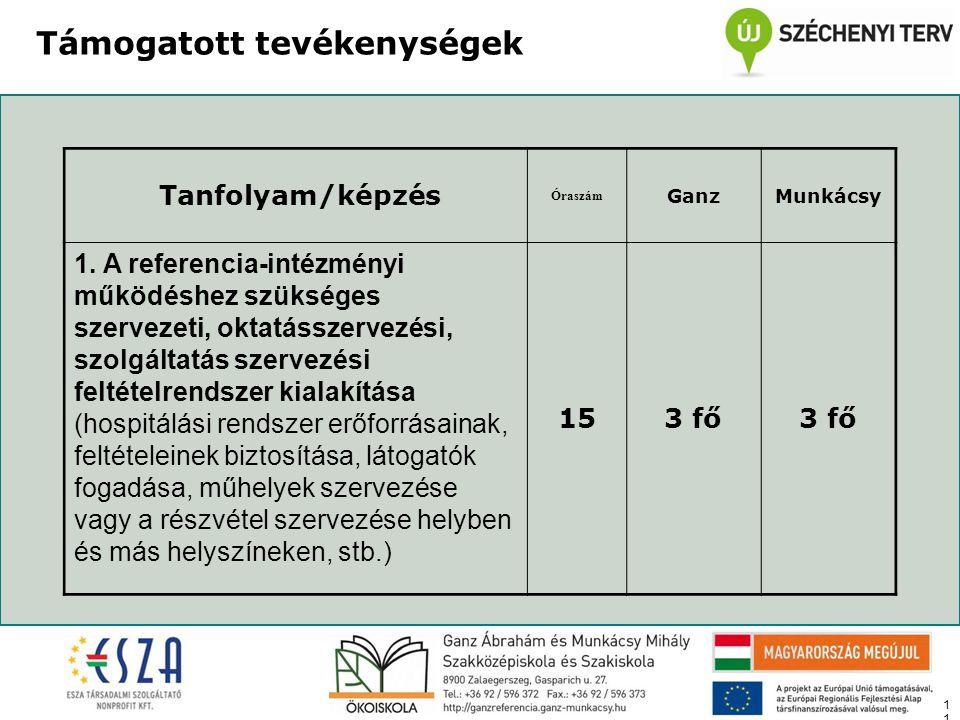 11 Támogatott tevékenységek Tanfolyam/képzés Óraszám GanzMunkácsy 1. A referencia-intézményi működéshez szükséges szervezeti, oktatásszervezési, szolg