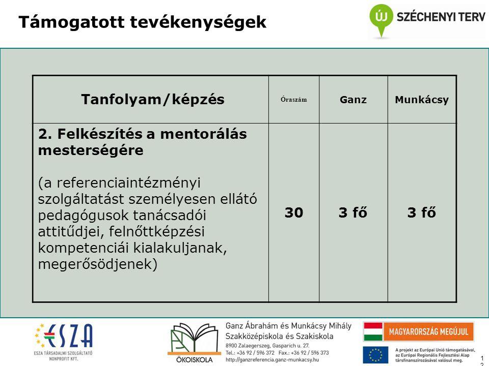 12 Támogatott tevékenységek Tanfolyam/képzés Óraszám GanzMunkácsy 2. Felkészítés a mentorálás mesterségére (a referenciaintézményi szolgáltatást szemé