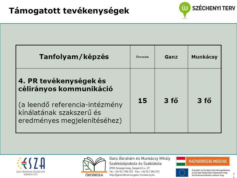 14 Támogatott tevékenységek Tanfolyam/képzés Óraszám GanzMunkácsy 4. PR tevékenységek és célirányos kommunikáció (a leendő referencia-intézmény kínála
