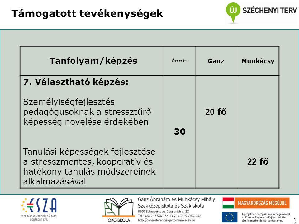 17 Támogatott tevékenységek Tanfolyam/képzés Óraszám GanzMunkácsy 7.