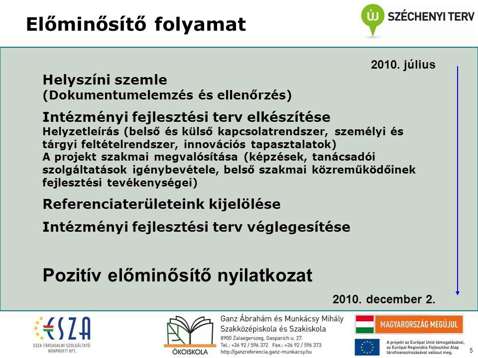 5 Előminősítő folyamat 2010. július Helyszíni szemle (Dokumentumelemzés és ellenőrzés) Intézményi fejlesztési terv elkészítése Helyzetleírás (belső és