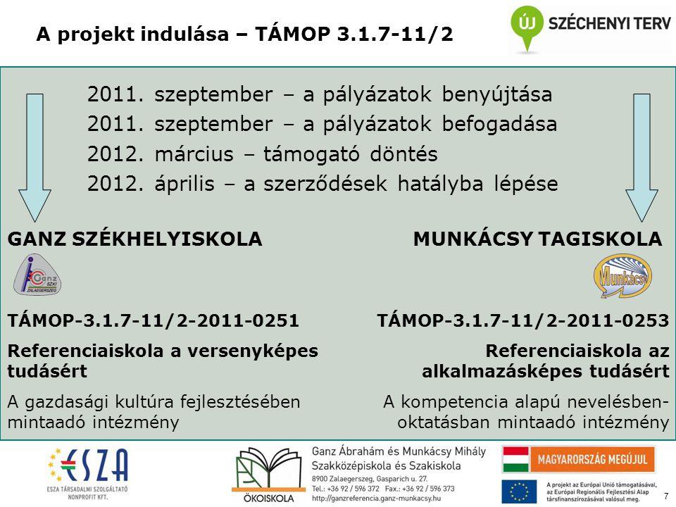 7 2011. szeptember – a pályázatok benyújtása 2011. szeptember – a pályázatok befogadása 2012. március – támogató döntés 2012. április – a szerződések