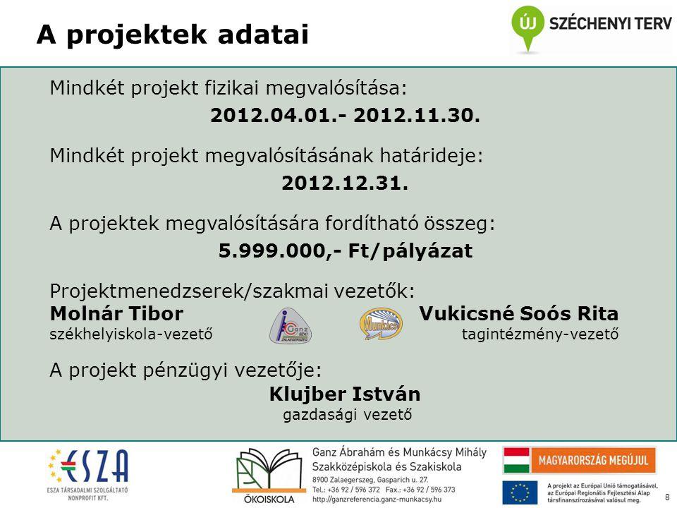 8 A projektek adatai Mindkét projekt fizikai megvalósítása: 2012.04.01.- 2012.11.30.