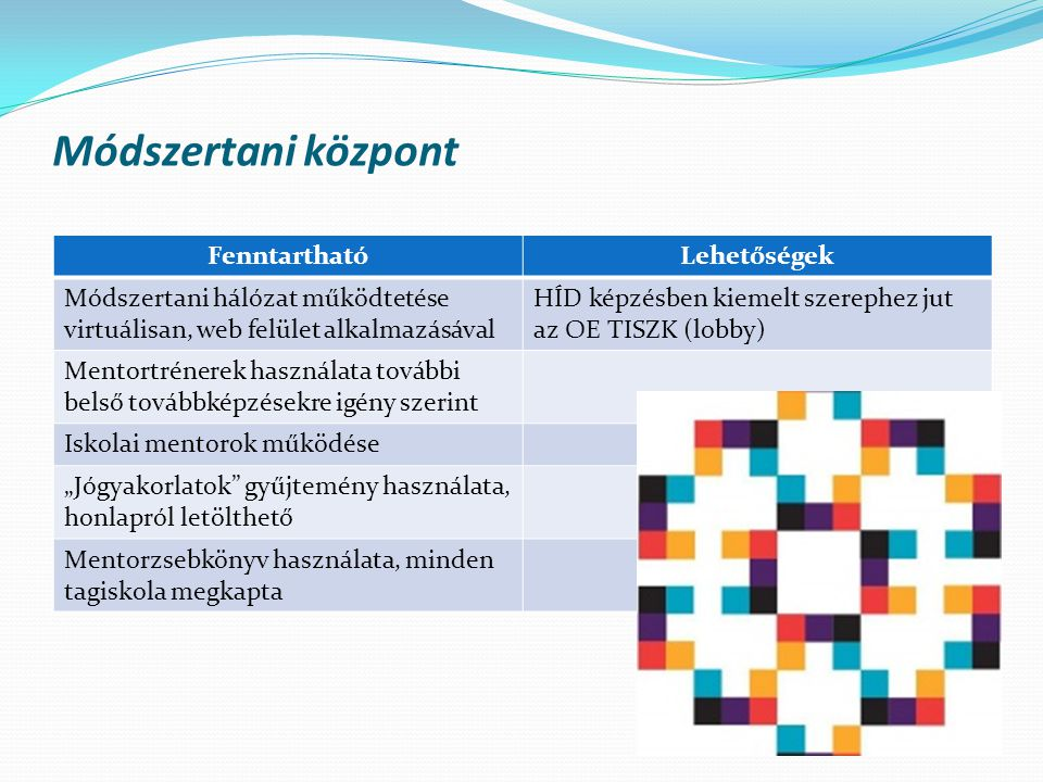 Módszertani központ FenntarthatóLehetőségek Módszertani hálózat működtetése virtuálisan, web felület alkalmazásával HÍD képzésben kiemelt szerephez ju