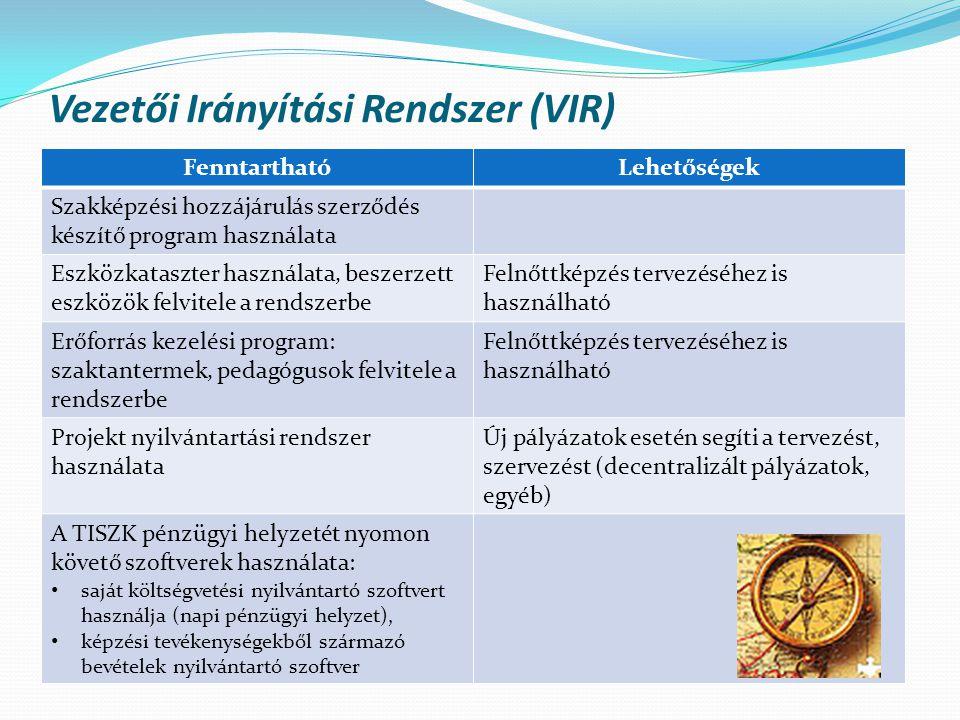 Vezetői Irányítási Rendszer (VIR) FenntarthatóLehetőségek Szakképzési hozzájárulás szerződés készítő program használata Eszközkataszter használata, be
