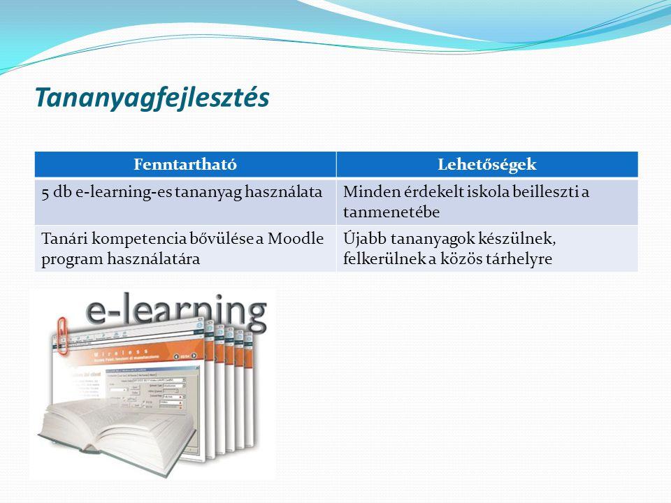 Tananyagfejlesztés FenntarthatóLehetőségek 5 db e-learning-es tananyag használataMinden érdekelt iskola beilleszti a tanmenetébe Tanári kompetencia bő