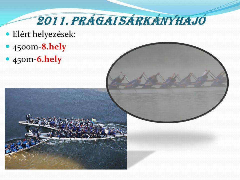 Hazai történeti visszatekintés:  Az els ő sárkányhajó klub Magyarországon Gy ő rben alakult 1997-ben.