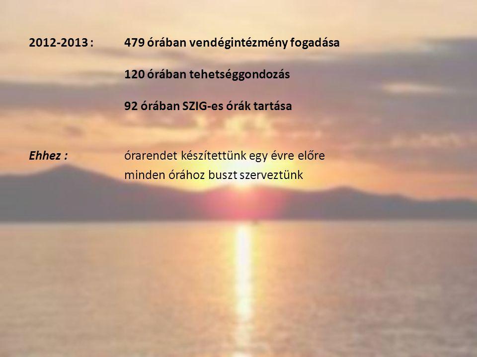 2012-2013 : 479 órában vendégintézmény fogadása 120 órában tehetséggondozás 92 órában SZIG-es órák tartása Ehhez : órarendet készítettünk egy évre előre minden órához buszt szerveztünk