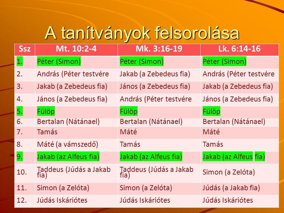 A tanítványok felsorolása SszMt. 10:2-4Mk. 3:16-19Lk. 6:14-16 1.Péter (Simon) 2.András (Péter testvéreJakab (a Zebedeus fia)András (Péter testvére 3.J