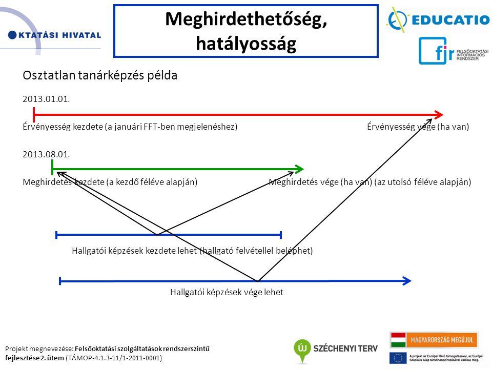 Projekt megnevezése: Felsőoktatási szolgáltatások rendszerszintű fejlesztése 2. ütem (TÁMOP-4.1.3-11/1-2011-0001) Meghirdethetőség, hatályosság Osztat