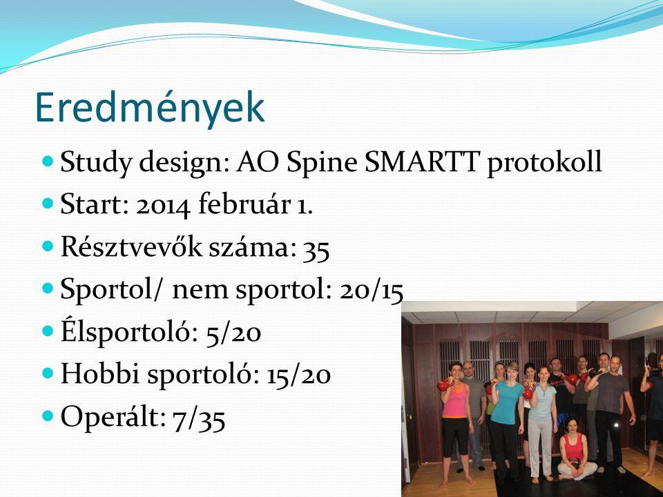Eredmények  Study design: AO Spine SMARTT protokoll  Start: 2014 február 1.  Résztvevők száma: 35  Sportol/ nem sportol: 20/15  Élsportoló: 5/20