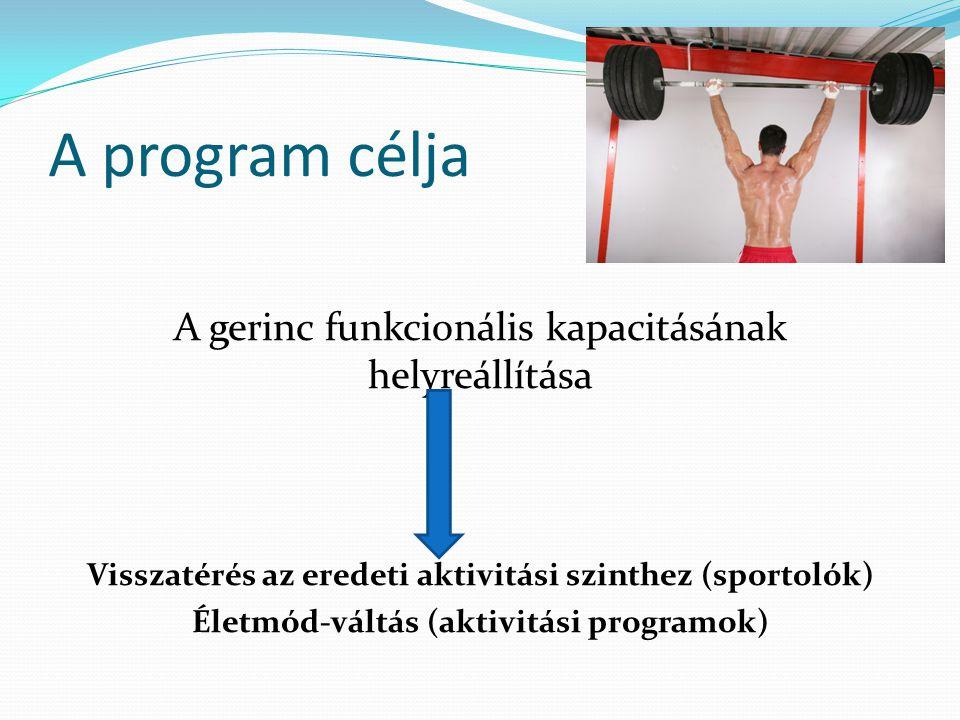 A program célja A gerinc funkcionális kapacitásának helyreállítása Visszatérés az eredeti aktivitási szinthez (sportolók) Életmód-váltás (aktivitási p