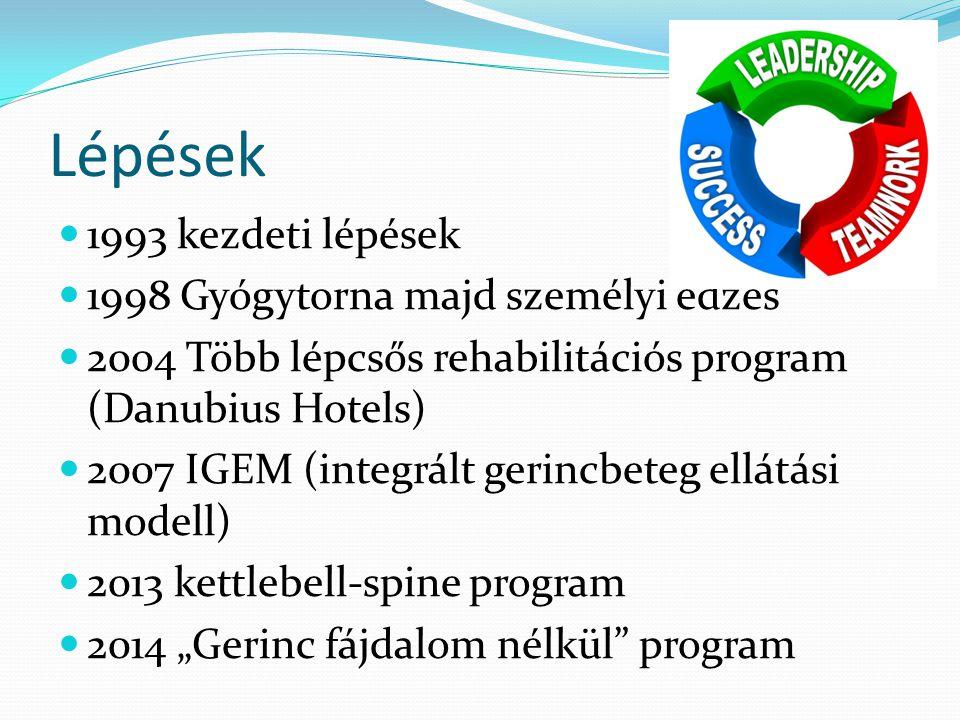 Lépések  1993 kezdeti lépések  1998 Gyógytorna majd személyi edzés  2004 Több lépcsős rehabilitációs program (Danubius Hotels)  2007 IGEM (integrá