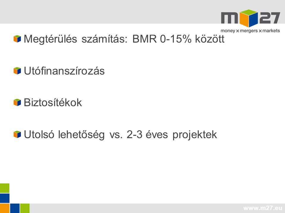 www.m27.eu Megtérülés számítás: BMR 0-15% között Utófinanszírozás Biztosítékok Utolsó lehetőség vs.