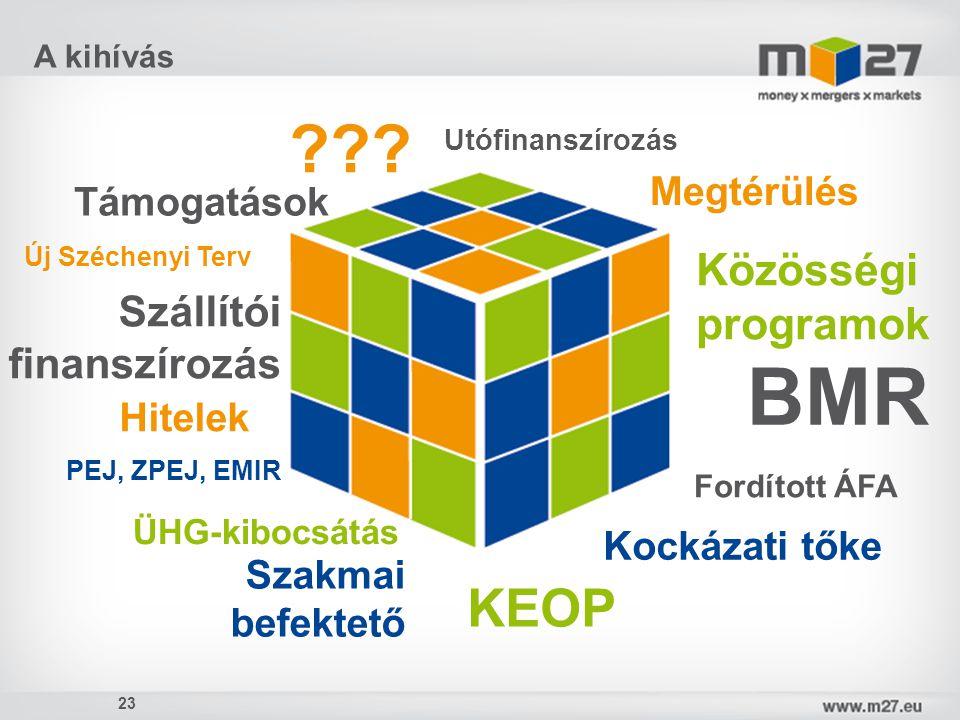 www.m27.eu 1 A kihívás Új Széchenyi Terv Szállítói finanszírozás Hitelek ÜHG-kibocsátás Megtérülés Közösségi programok Támogatások Szakmai befektető ??.