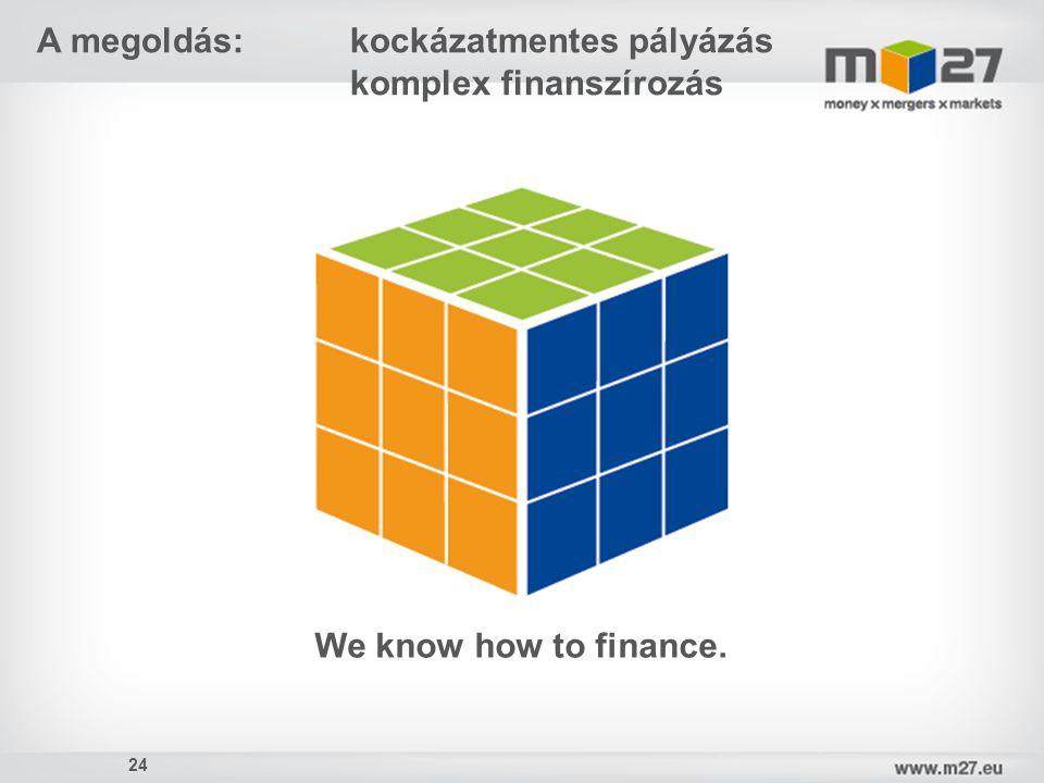 www.m27.eu 1 A megoldás: kockázatmentes pályázás komplex finanszírozás We know how to finance. 24